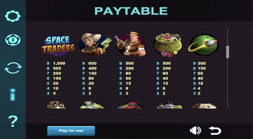 Space Traders Slot